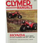 Honda Repair Manual - M455