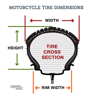 Motorcycle Tire Sizes Explained | Dennis Kirk
